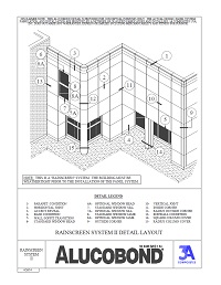 Alucobond Rainscreen II Elevation