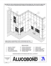 Alucobond Rainscreen II Full Set