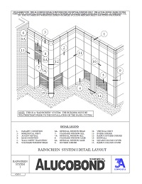 Alucobond Rainscreen System I Elevation