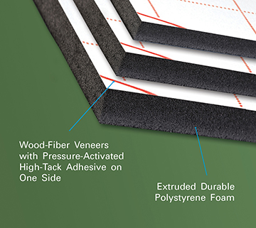 GATORFOAM® SELF-ADHESIVE